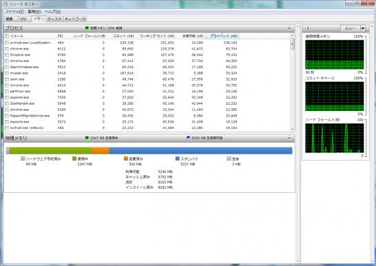 Prime_SSD_リソースモニタ