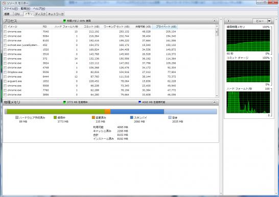 Prime_8GB_リソースモニタ