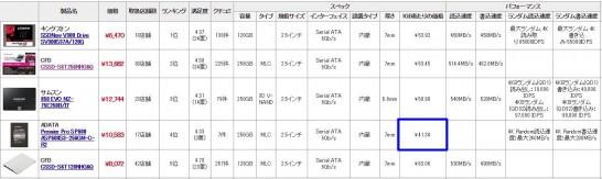SSD_kakaku