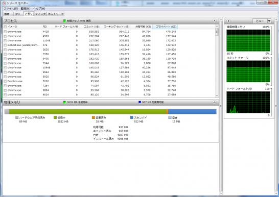 Prime_4GB_リソースモニタ