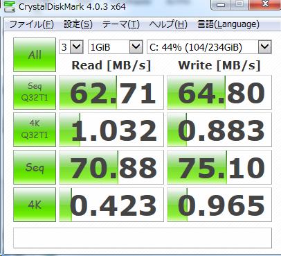prime_4GB_CrystalDiskMark