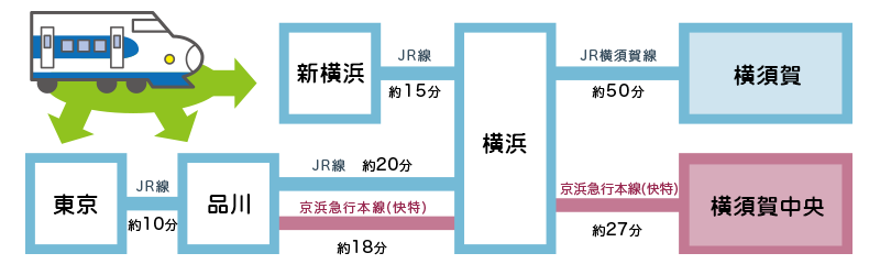 YOKOSUKA-Fireflower