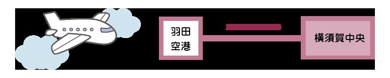 YOKOSUKA-Fireflower1