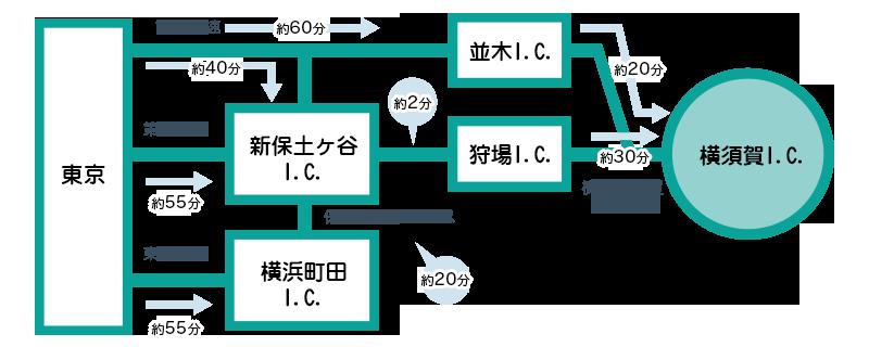 YOKOSUKA-Fireflower2